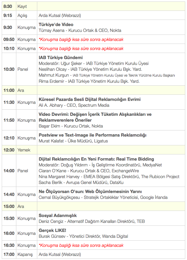 Webrazzi Dijital 2013 Programı