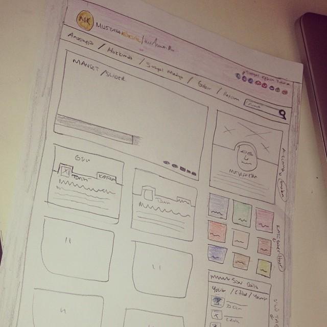 MK Blog Yenileniyor!