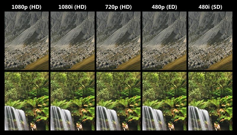Full HD TV ve HDTV Arasındaki Farklar