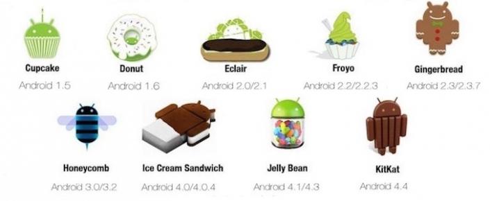 Android 6.0'ın İsmi Ne Olacak?